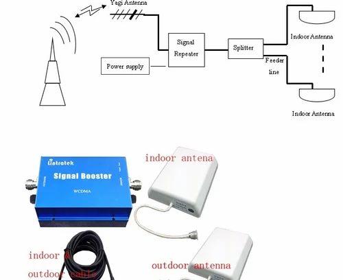 02ddc4e3c9bd8e Airtel Mobile Signal Booster All Network - Chennai Technology ...