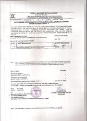 SME Certified Company