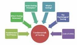 Courses - ISTQB Foundation Level & Manual Testing Service Provider ...