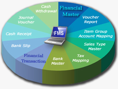 Finance Management System In Satara Road Pune ID 4523724088