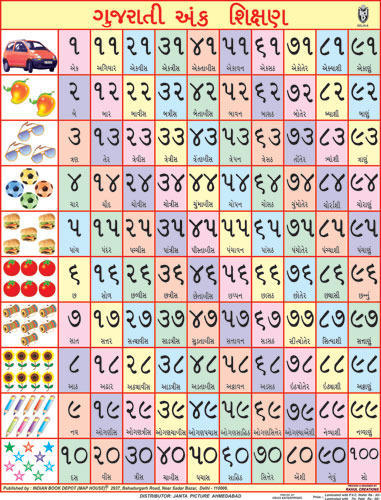 Numerical mathematics charts bengali counting chart manufacturer numerical mathematics charts bengali counting chart manufacturer from delhi ccuart Images
