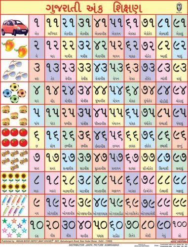 Gujarati Counting Chart, टीचिं...