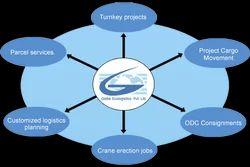 Logistics  Core Services