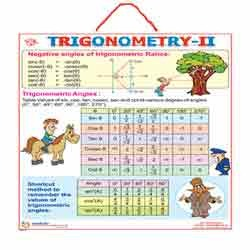 chart of trigonometry: Trigonometry charts manufacturer from hyderabad