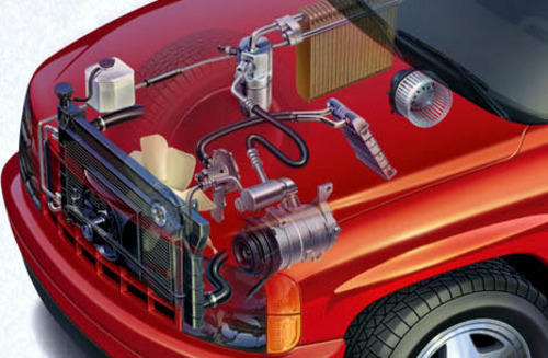 Car Air Conditioning | Wuerth India | Service Provider in