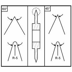 Slicer Knives