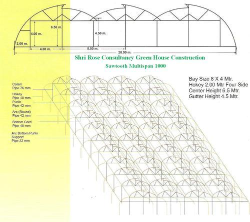 Greenhouse Structure View Specifications Amp Details Of