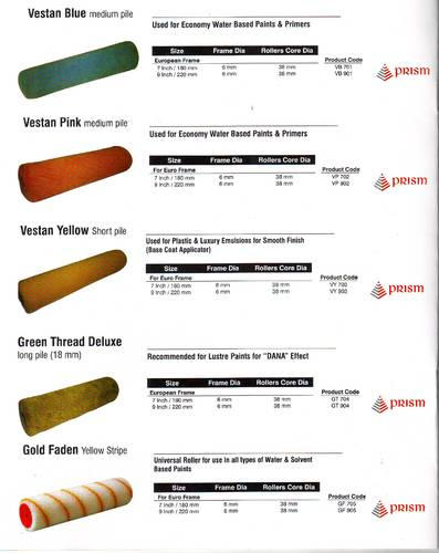Paint Rollers And Mini Rollers View Specifications