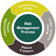 Insurance and Risk Management Services