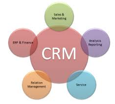 what is the meaning of customer relationship management