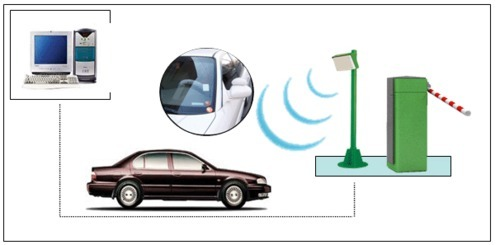 RFID Based Parking management system