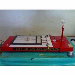 Heleshaw Equipments