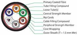 Multi Tube Single Sheath Unarmoured Cable
