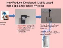 Home Appliance On / Off Using Mobile Phone- Wireless Control