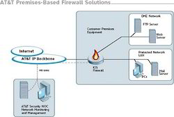 Firewall And UTM Solutions