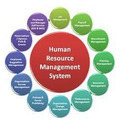 Human Resource Management Systems