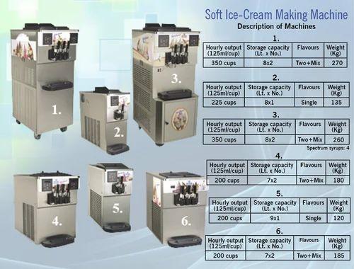 Ice cream making machine ice cream making machine rohini sector ice cream making machine ccuart Gallery