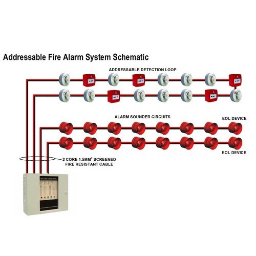 Addressable Fire Alarm System At Rs 25000   Unit