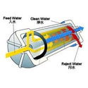 Chemical Reverse Osmosis Treatment