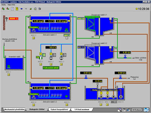 Siddhatech Engineering Solutions Manufacturer Of