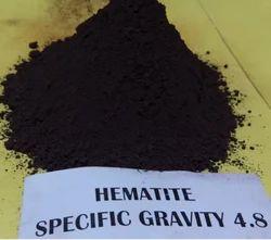 Hematite/Iron Oxide Powder
