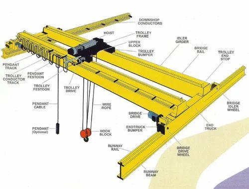 trolley double girder crane diagram