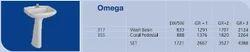 Omega Pedestal Wash Basins
