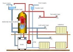 Accomodation Services Hot Amp Cold Water Service Service
