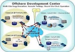 Offshore Development Center