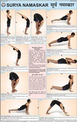 surya namaskar yoga chart at rs 72 /piece  yog talika  n