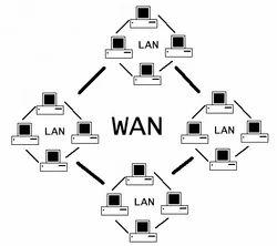 Wide Area Network Service