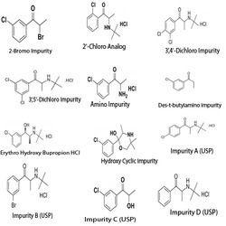 API Impurities