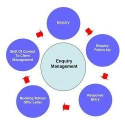 Enquiry Management Software