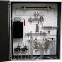Biogas Analyzers