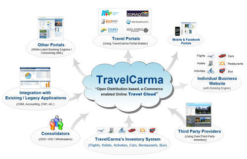 Travel Agency Software in S g  Road, Bodakdev, Ahmedabad