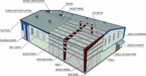 Pre Engineered Buildings Amp Conventional Buildings Heavy