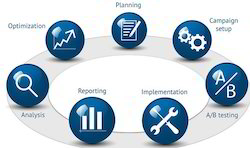 Campaign Management Service in Pune
