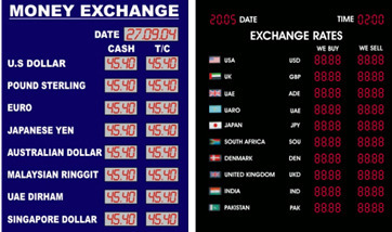 Foreign Exchange Rates Digital Display