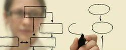 Knowledge Development Services
