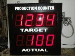 Production Display