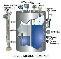 Ultrasonic Level Measurement - View Specifications & Details