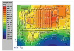 PCB Thermal Design