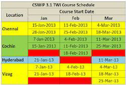 Cswip 3.1 course material