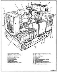 Variable Generator AMC, Standard