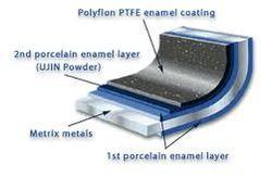 Stainless Steel Frying Pan Vs Nonstick