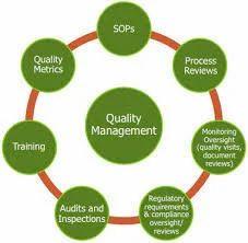 QMS Services
