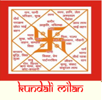 Free download kundli and match making software