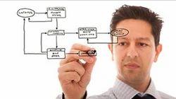 ISO 9001:2000 Certified IT Training