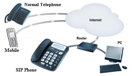 Landline Phone Service >> Landline Phone Analogue Terminal Adapter Box For Analog
