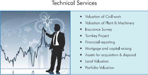 Technical Evaluation Services in Gokhle Marg Lucknow – Technical Evaluation